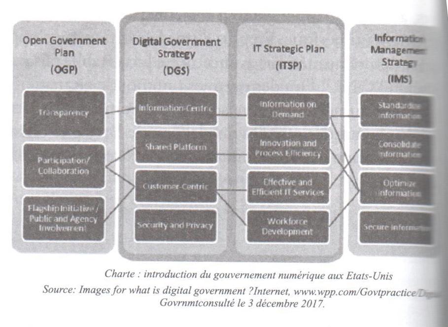 L'administration publique digitale: solution d'avenir pour la reforme de l'administration publique libanaise 103defense-10