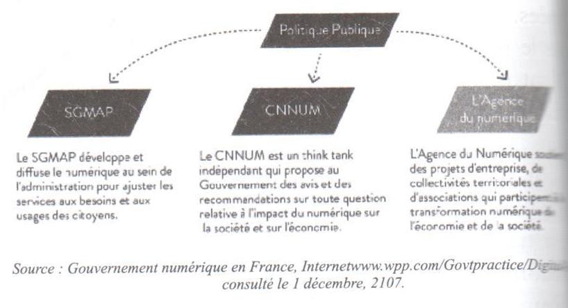 L'administration publique digitale: solution d'avenir pour la reforme de l'administration publique libanaise 103defense-11